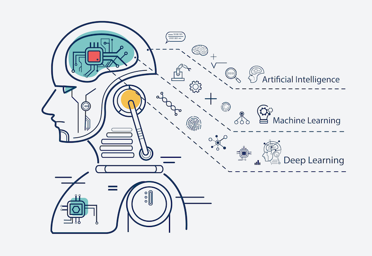 artificial intelligence machine learning deep learning thailand fintech asia bkk